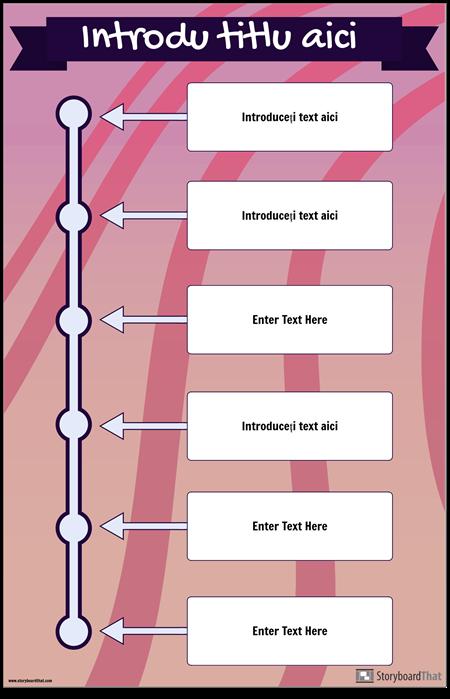 Cronologie Verticală 2