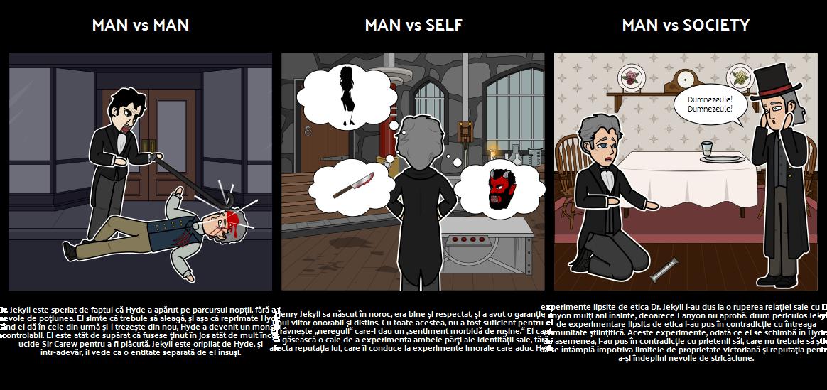 Dr. Jekyll si Mr. Hyde Conflict Literar