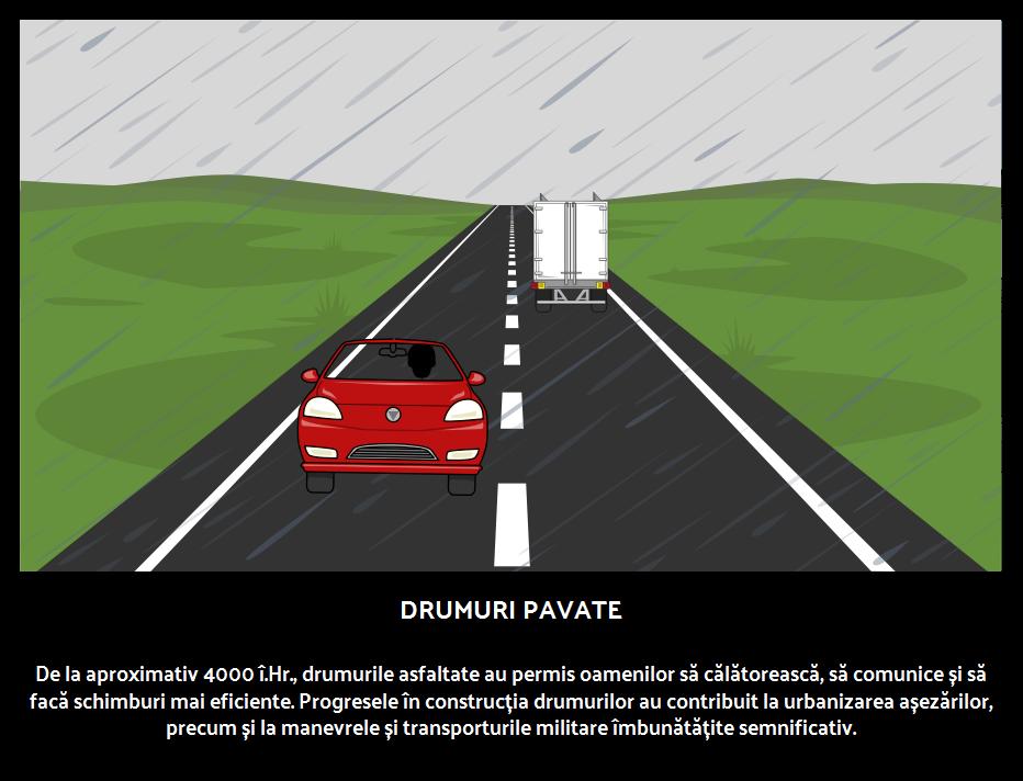Drumuri Pavate