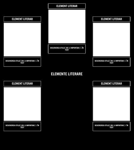 Element Literar Spider Harta Șablon