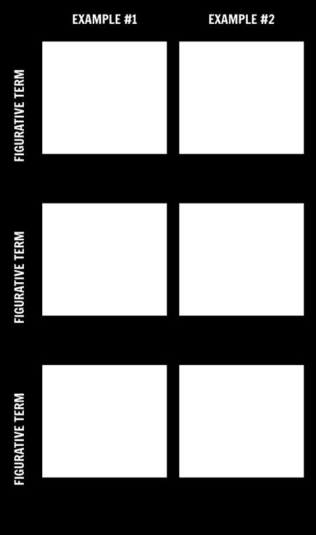 Exemple de Exemple de Limbă Figurativă Exemple Multiple