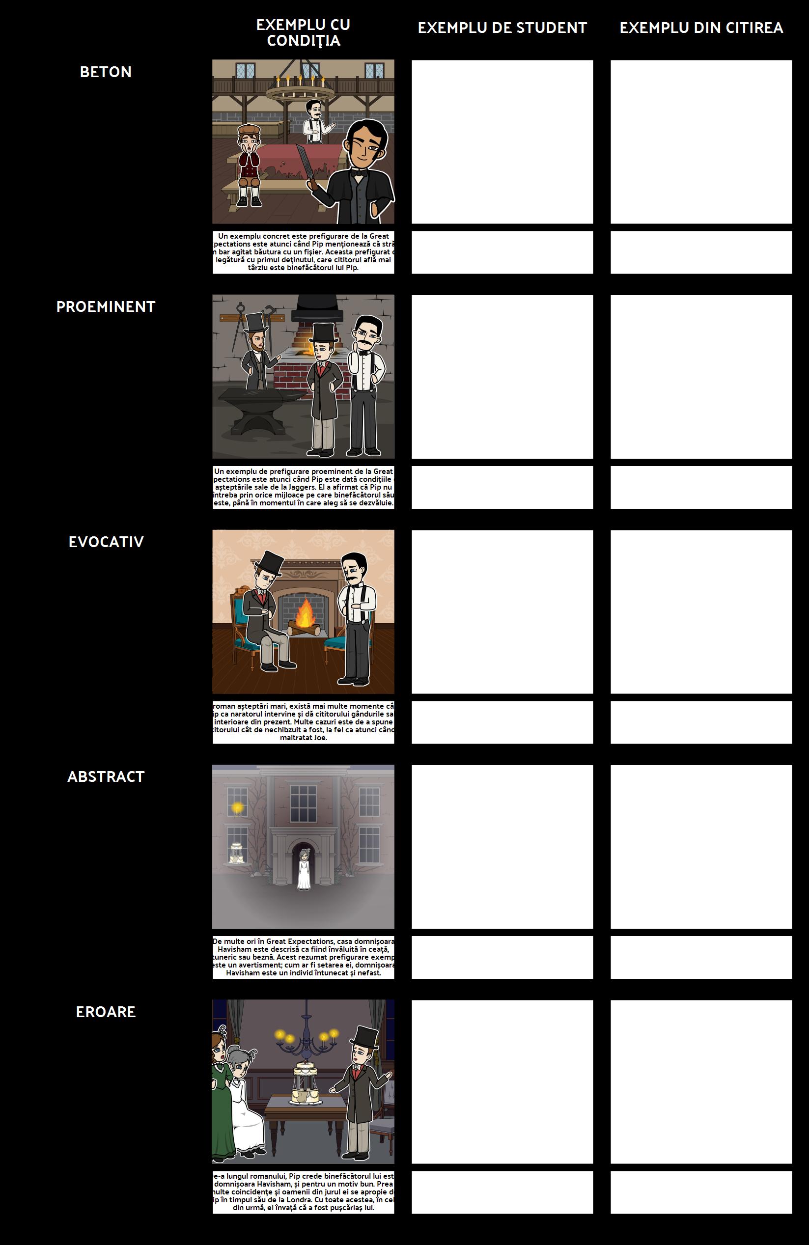 Exemple prefigurare   Tipuri de prefigurare Foaie de lucru & Template