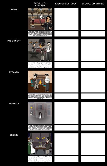Exemple prefigurare | Tipuri de prefigurare Foaie de lucru & Template
