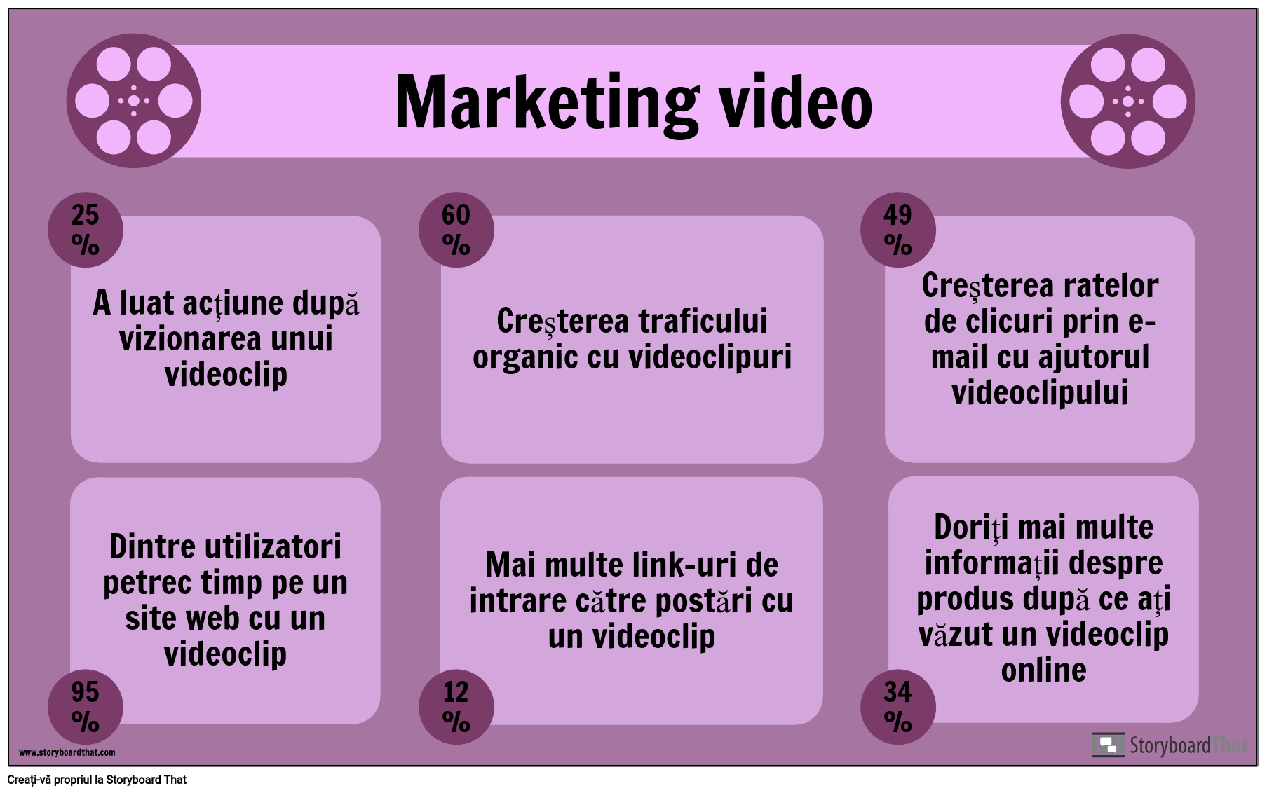 Exemplu de Marketing Video