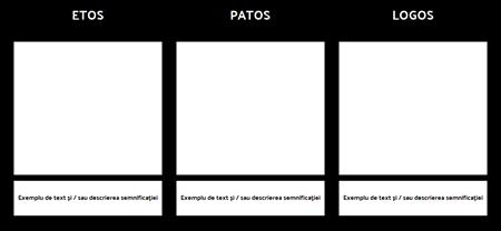 Format Ethos Pathos Logos