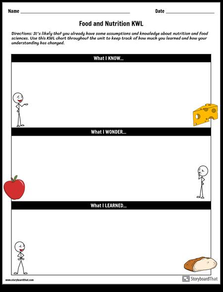 Graficul KWL Pentru Alimentație și Nutriție