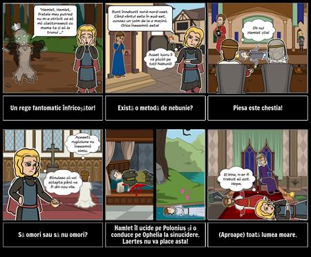 Hamlet Într-o Scurtă Parodie