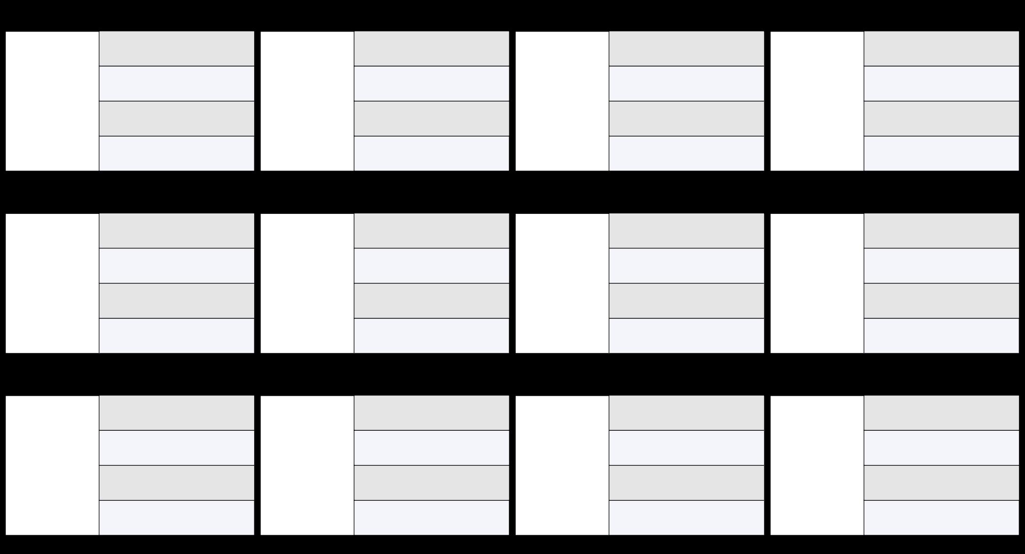 Hartă de caractere 16x9 4 Câmpuri