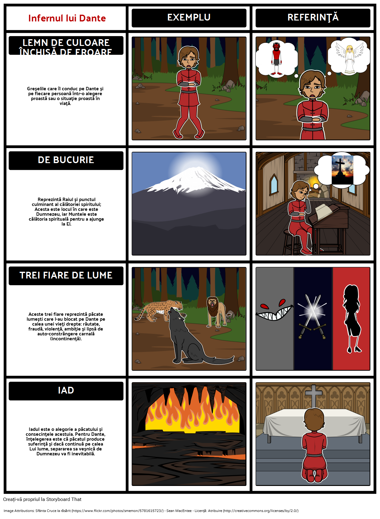 Lui Dante Inferno - Alegorie Recunoașterea