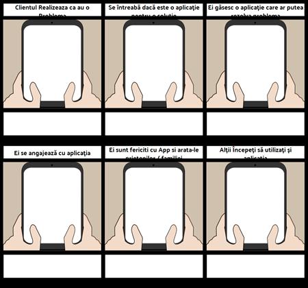 Mobile Template Pentru Clienți