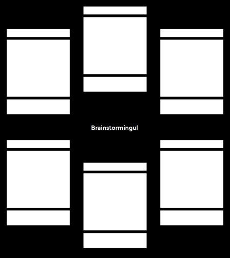 Model de Brainstorming