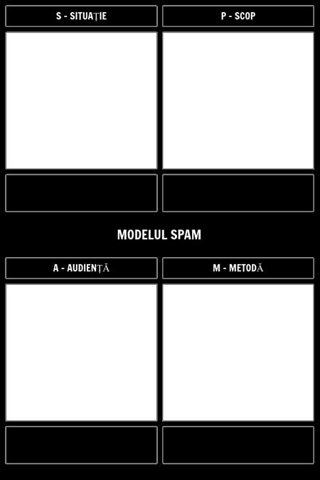 Modelul de Model SPAM