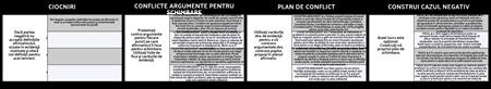 Negativ Constructiva Vorbire Scoala Uniforme Exemplu