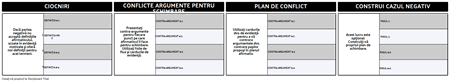 Negativ Format Pledoaria Constructiva