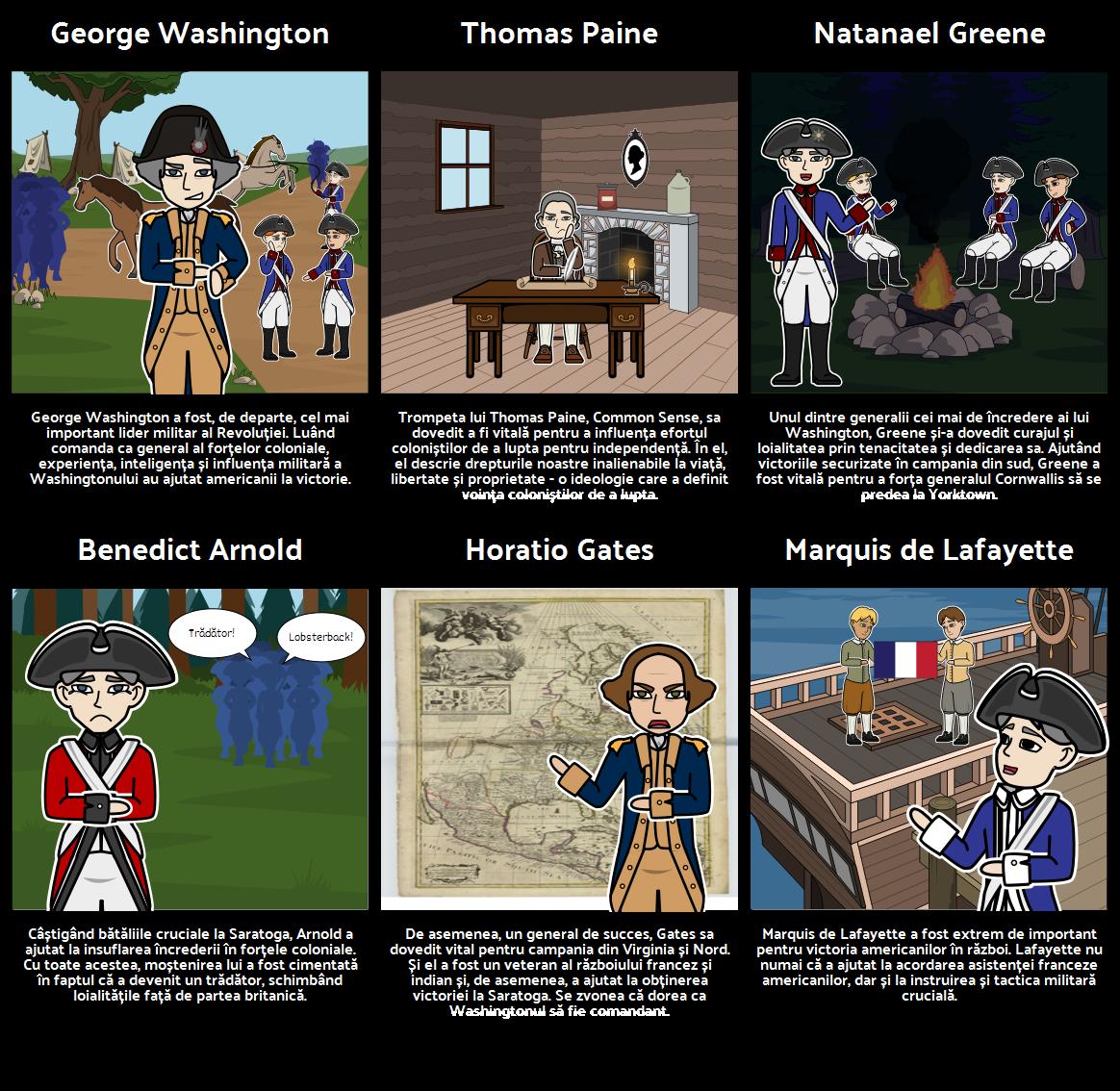 Oamenii Importante ale Revoluției Americane