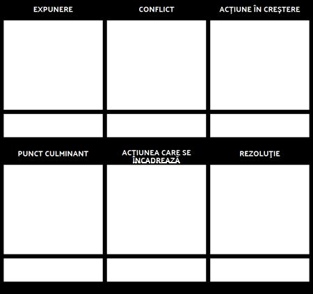 Plot Format Diagrama