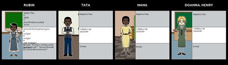 Povestea lui Ruby Bridges - Caracter Harta