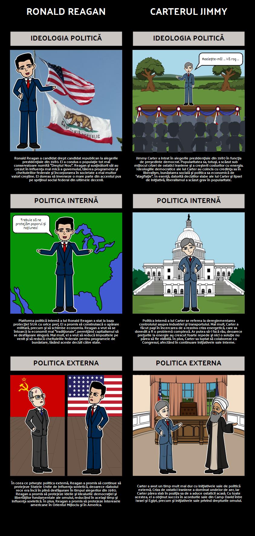 Președinția lui Ronald Reagan - Alegerea lui 1980