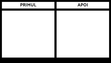 Primul Apoi, Consiliul de Tipărit Format