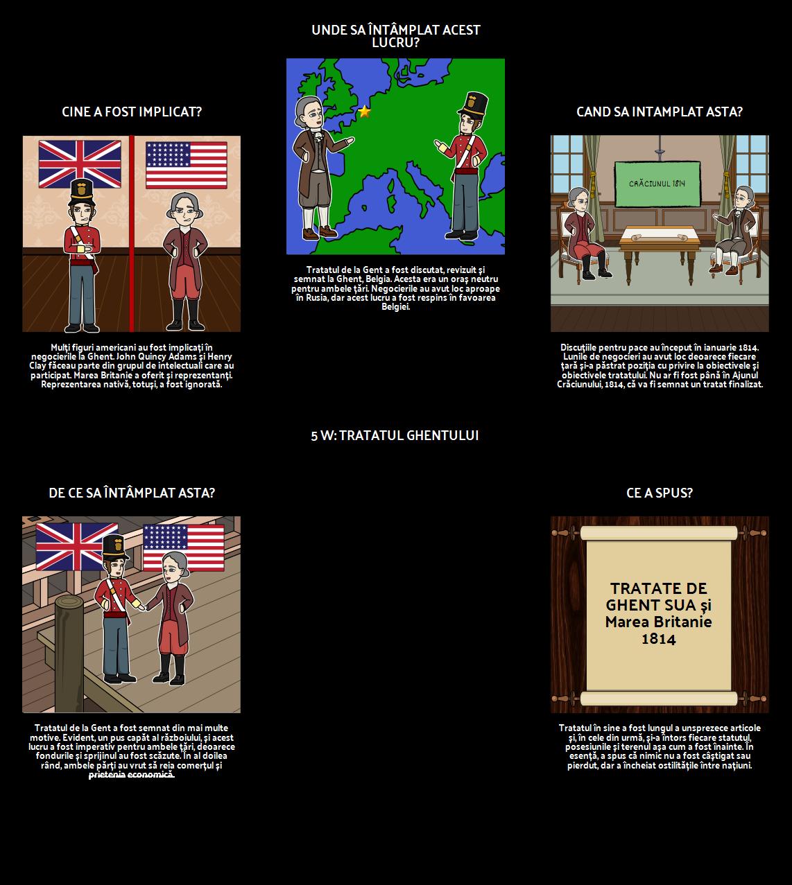 Războiul din 1812 - 5 Ws din Tratatul de la Ghent