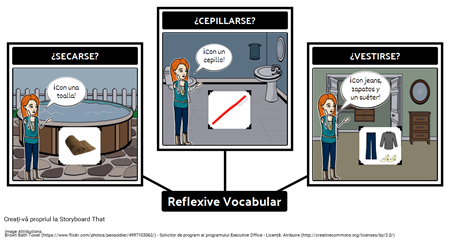 Reflexive Vocabular