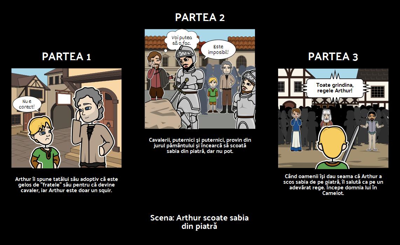Regele Arthur - Analiza Scenei