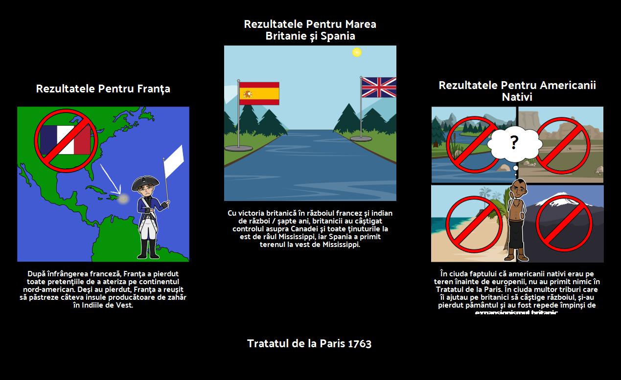 Rezultatele din Tratatul de la Paris