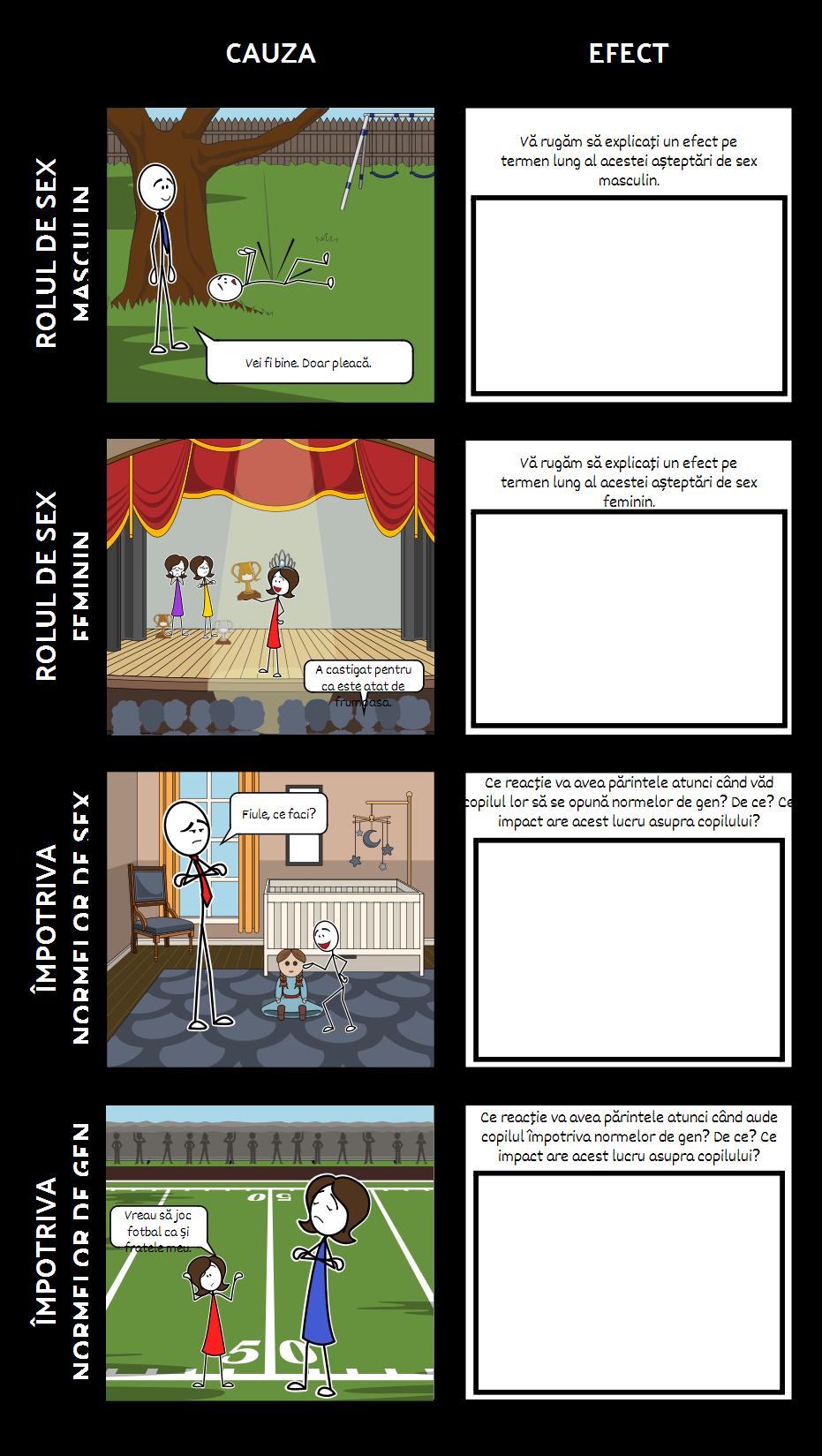 Rolul Rolurilor Cauza și Efectul Lipicios