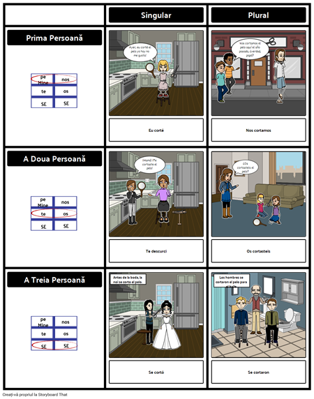 Spaniola Reflexivă Verb Conjugation Practice