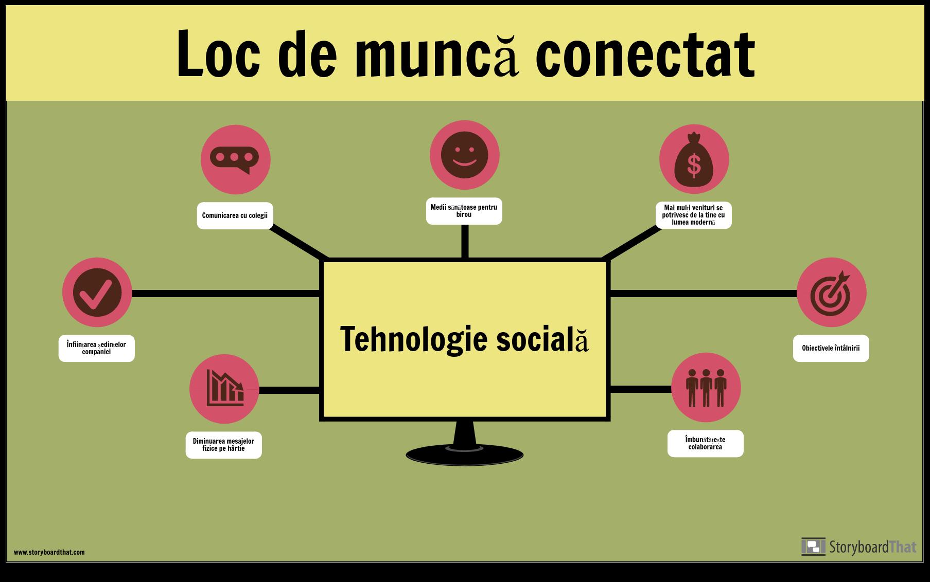 Tehnic-Exemplu