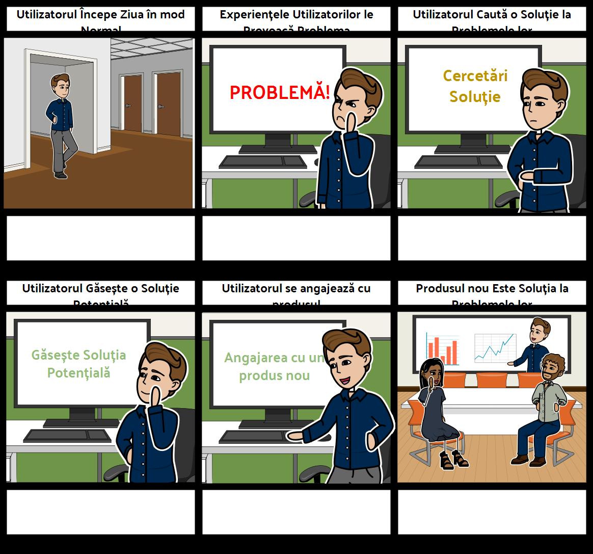 Tehnologie - Exemplu de Hartă a Clientului