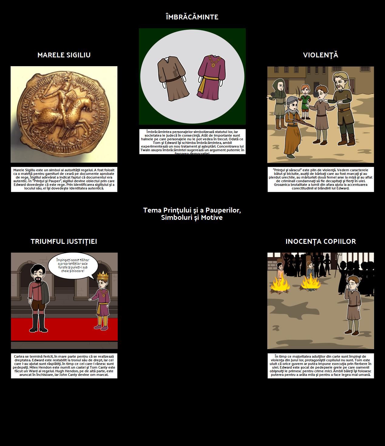 Tema Prințului și a Pauperilor, Motive și Simboluri