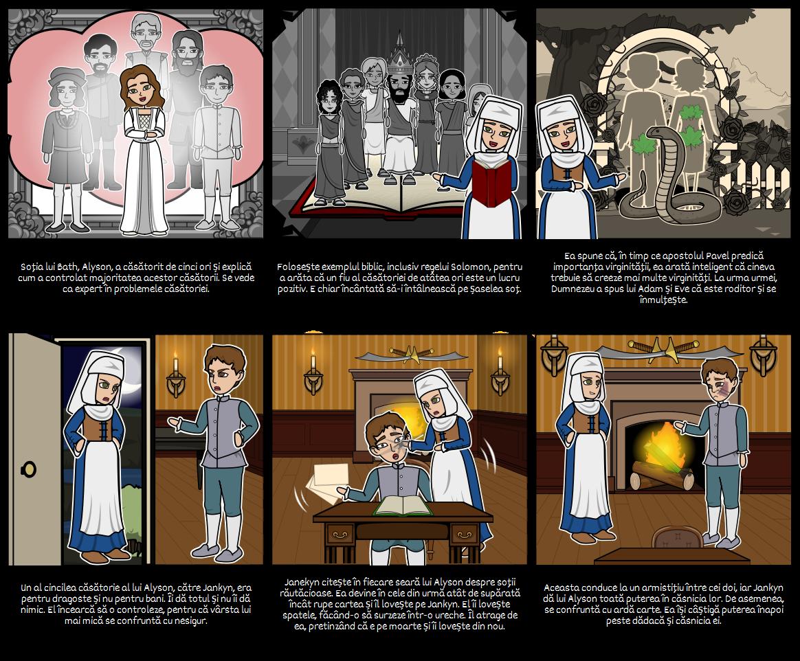 """The Canterbury Tales - în perspectivă """"soția Prologue Bath"""""""