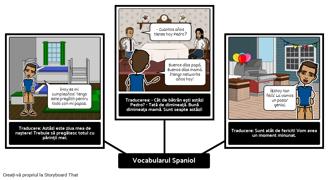Visual Vocabular - Spaniolă