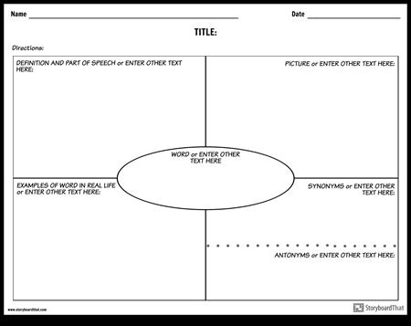 Vocabular - Modelul Frayer Tradițional