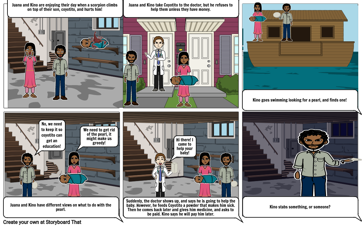 Chapters 1-3 the pearl storyboard