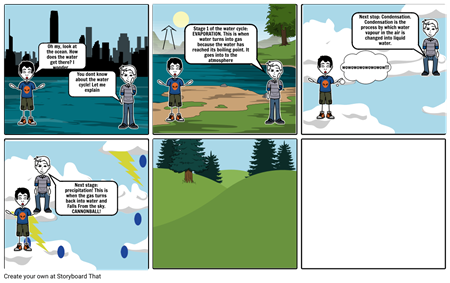 GEOGRAPHY WATER CYCLE