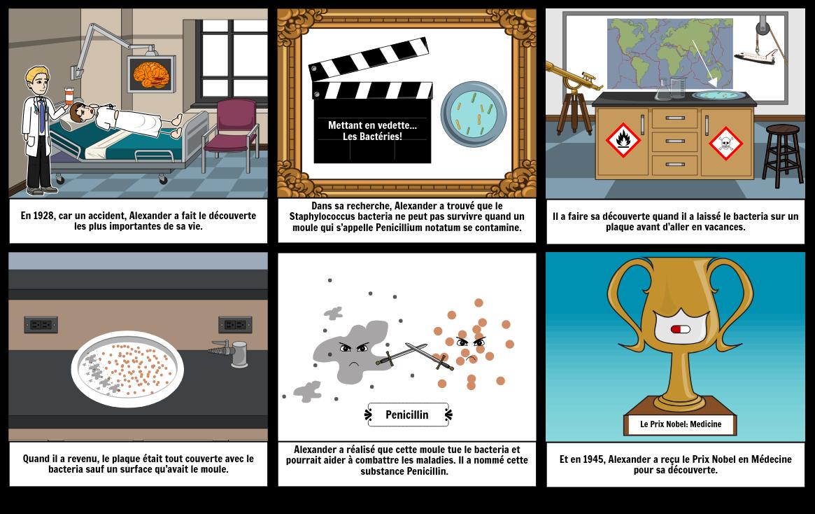 Le Découverte De Alexander Fleming