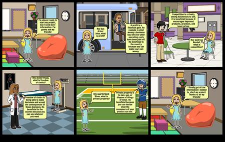 Types of Economies Storyboard 2