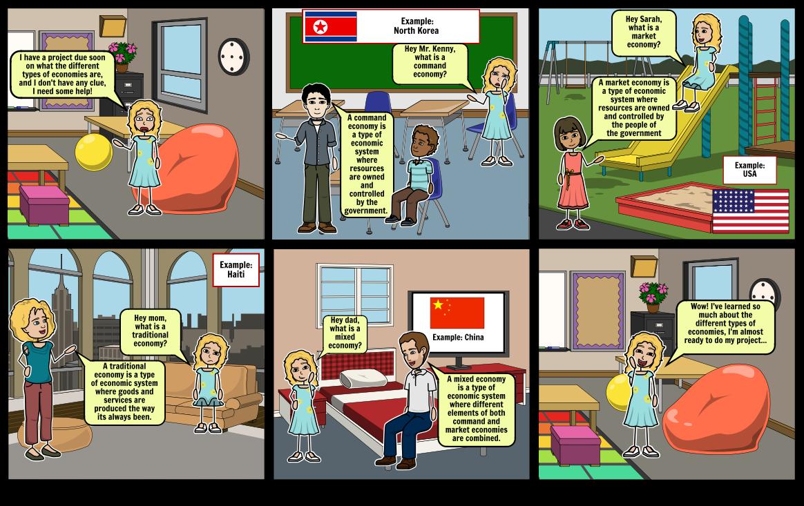 Types of Economies Storyboard