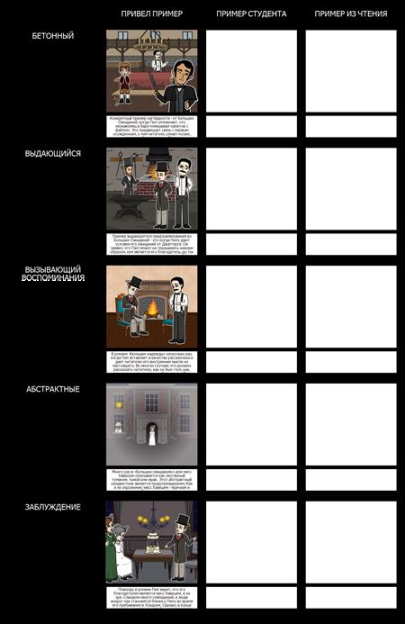 Предвосхищая Примеры | Типы предвещая рабочего листа и шаблона