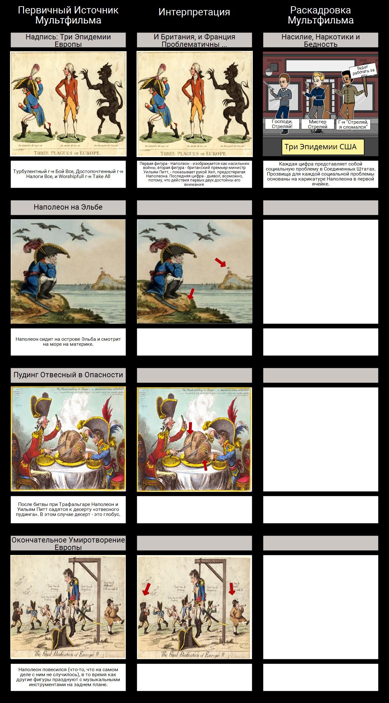 Французская Революция - Политические Мультфильмы: Наполеон