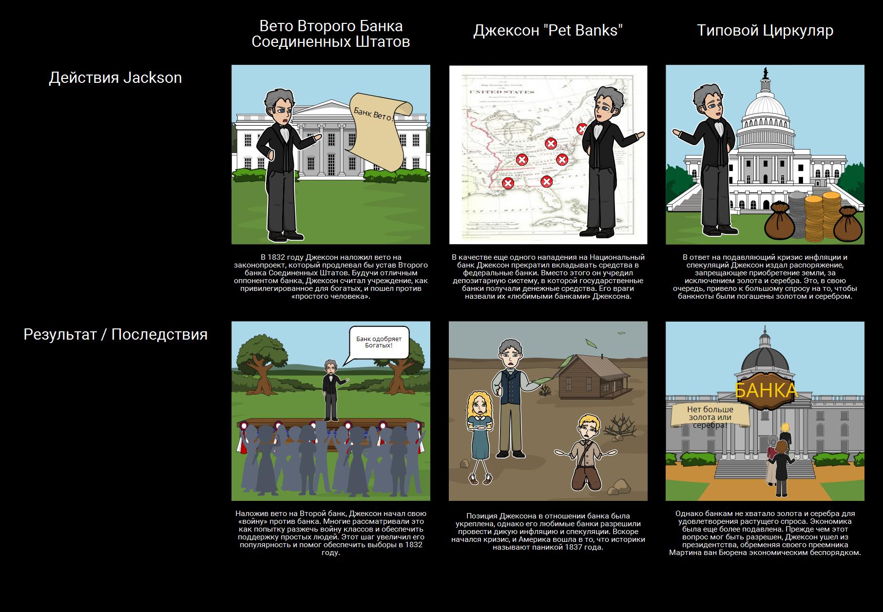 Джексоновская Демократия - Джексон и Банковская Война