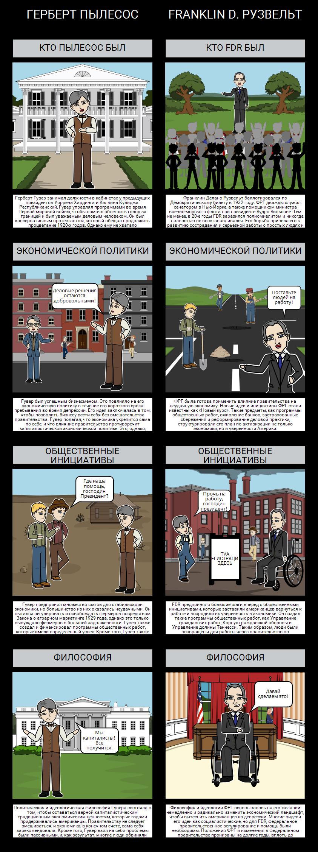Великая Депрессия - Гувер против Рузвельта: Выборы 1932