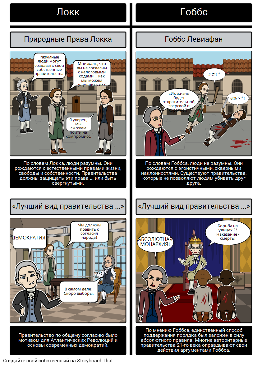 Просвещение Научная Революция - Локка Против Гоббса