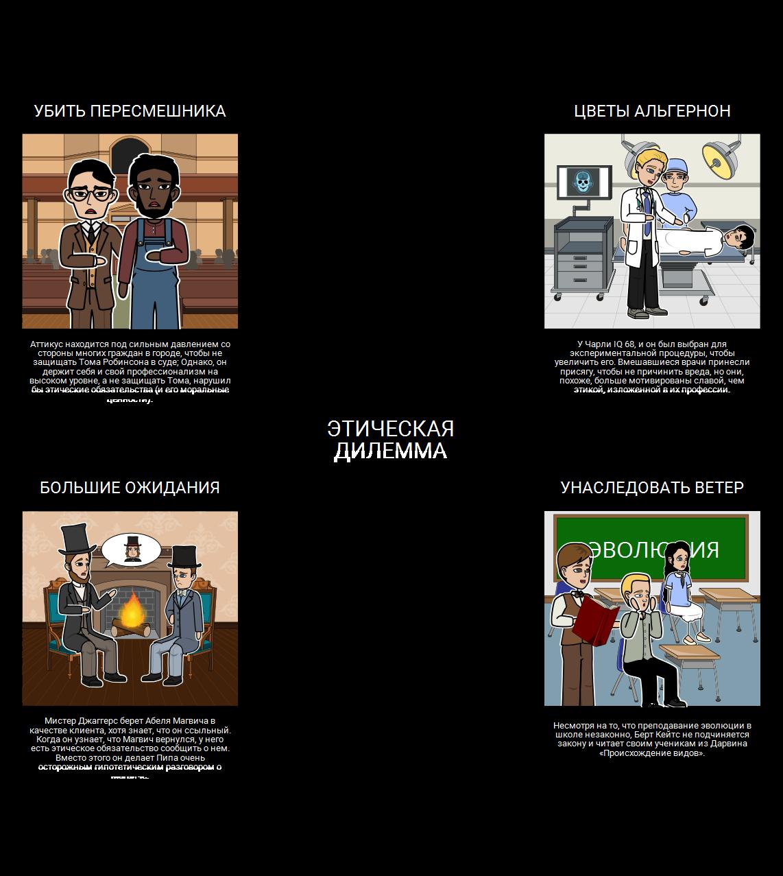 Примеры Этическими Дилеммами в Области Литературы