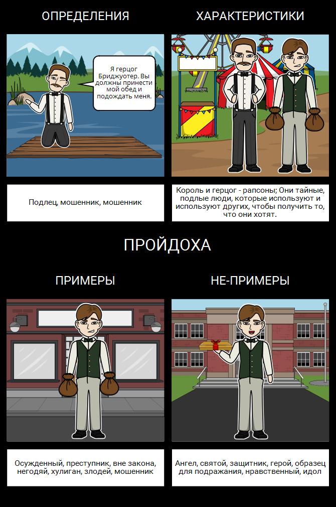 Приключения Плана Урока Гекльберри Финна Словарь