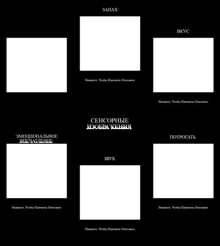 Шаблон Сенсорных Изображений в Упражнении Памяти