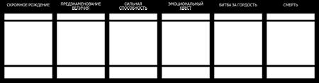 Характеристики Классическая Героя - Рабочий Лист