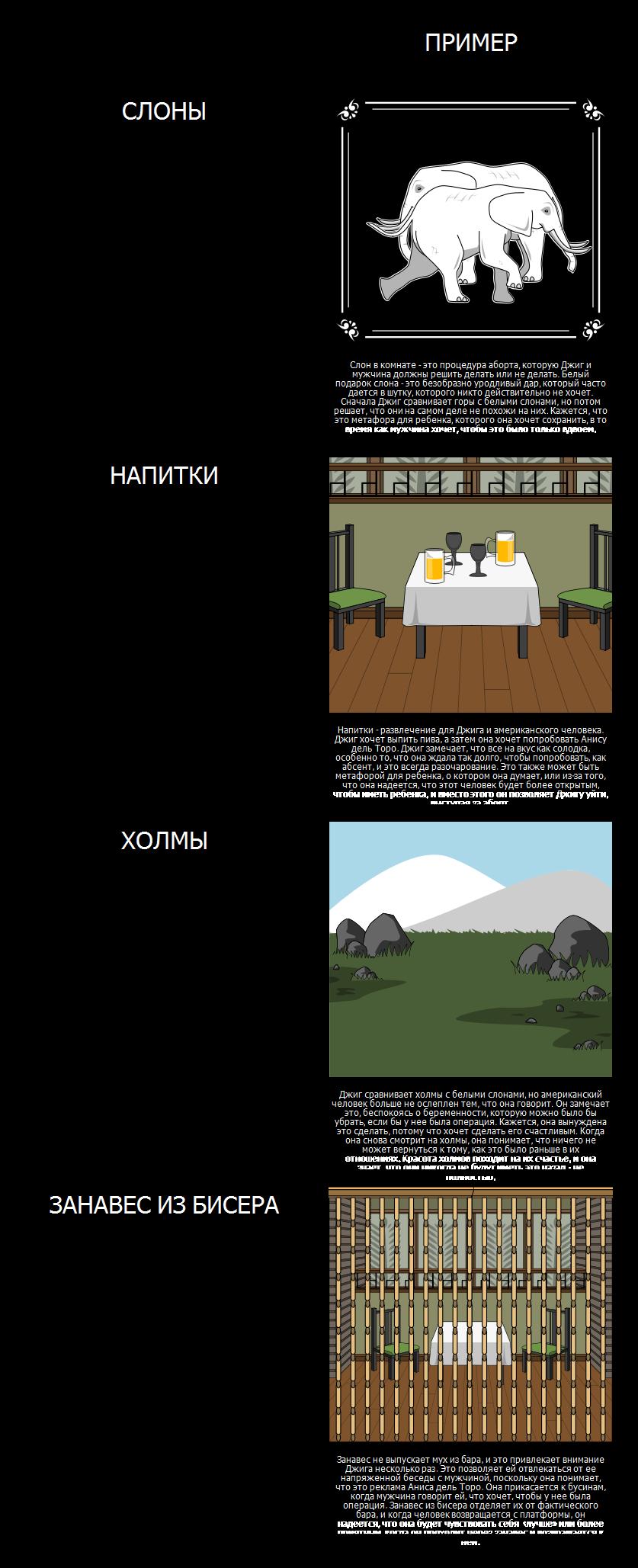Темы, Символы и Мотивы в Холмы, как Белые Слоны